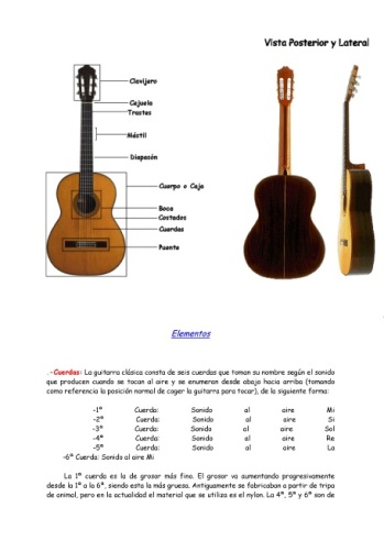 Curso Practico de Guitarra